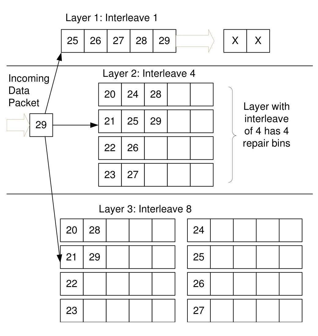 Maelstrom: Transparent Error Correction for Lambda Networks