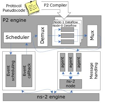 Software Architecture on Software Architecture