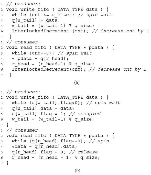 Research paper process synchronization problem