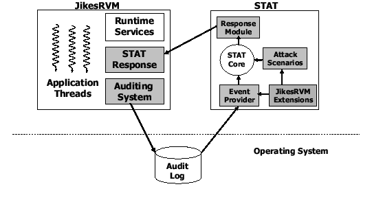 network intrusion detection system research papers