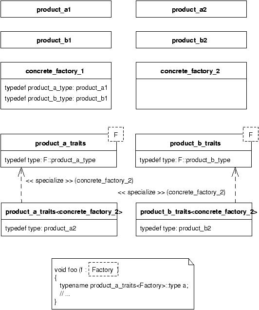 Coots 2001 paper structure maxwellsz