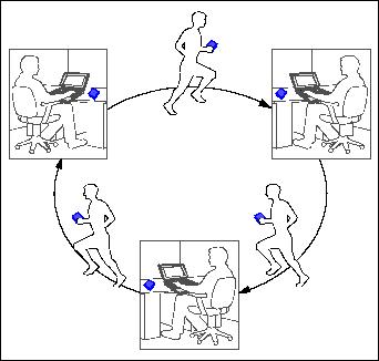 Sharing between offline computers