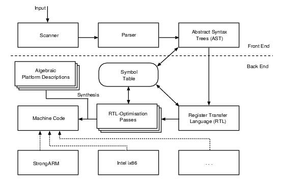 USENIX '04 — Technical Paper, General Track
